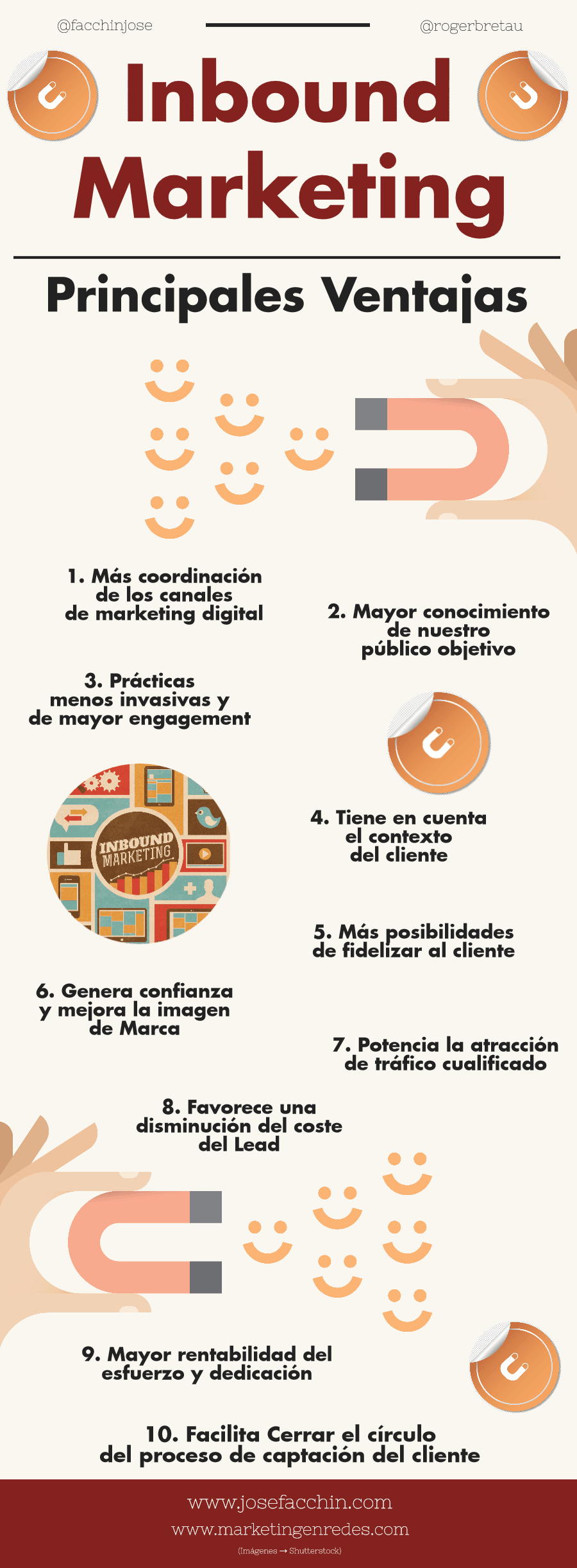 Ventajas del Inbound Marketing